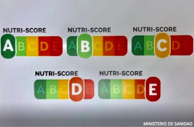 Codigo nutricional Nutriscore